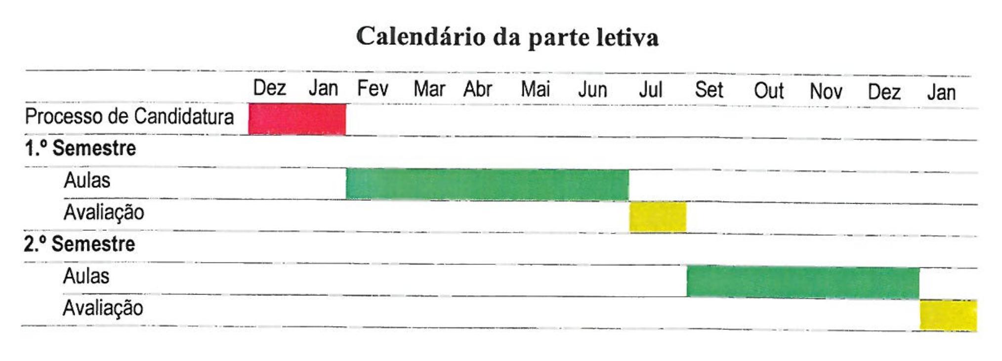 MFE_calendario